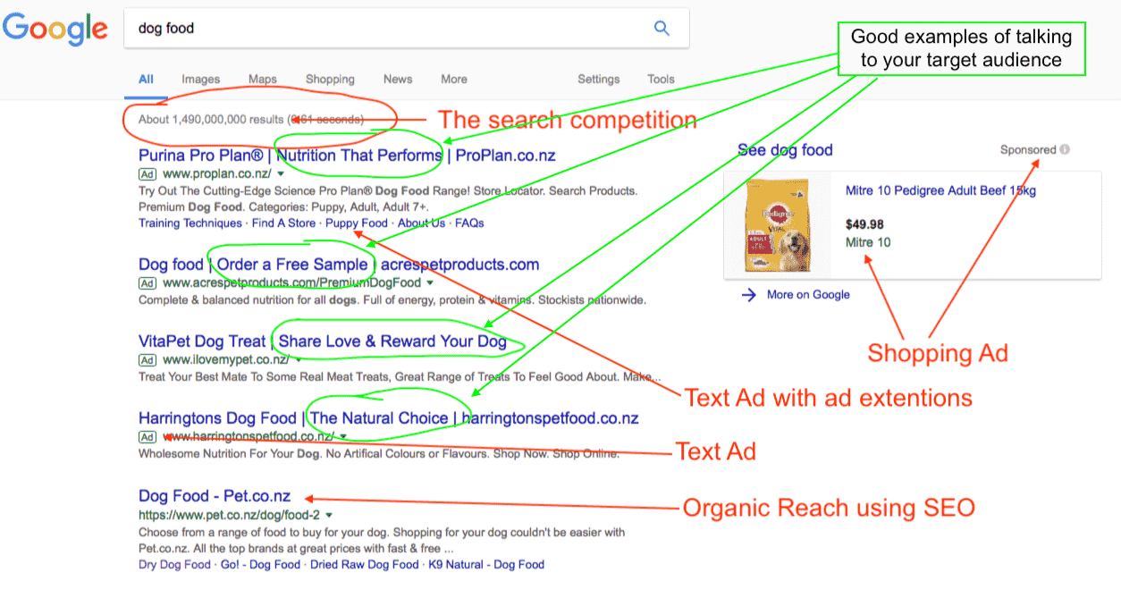 Ar you running Google Ads for your business? if not why not?